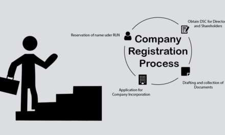 Steps Involved in Company Registration Process