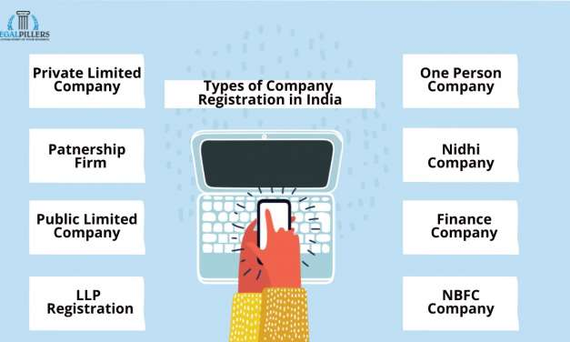 DETAILS ABOUT ALL KIND OF COMPANY REGISTRATION TYPES IN INDIA